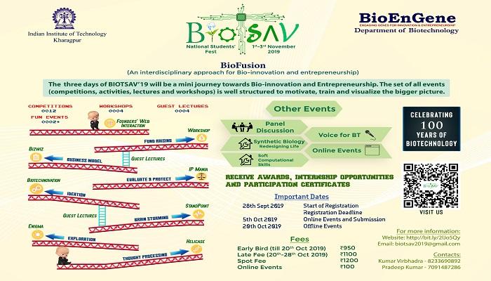 Biotsav'19