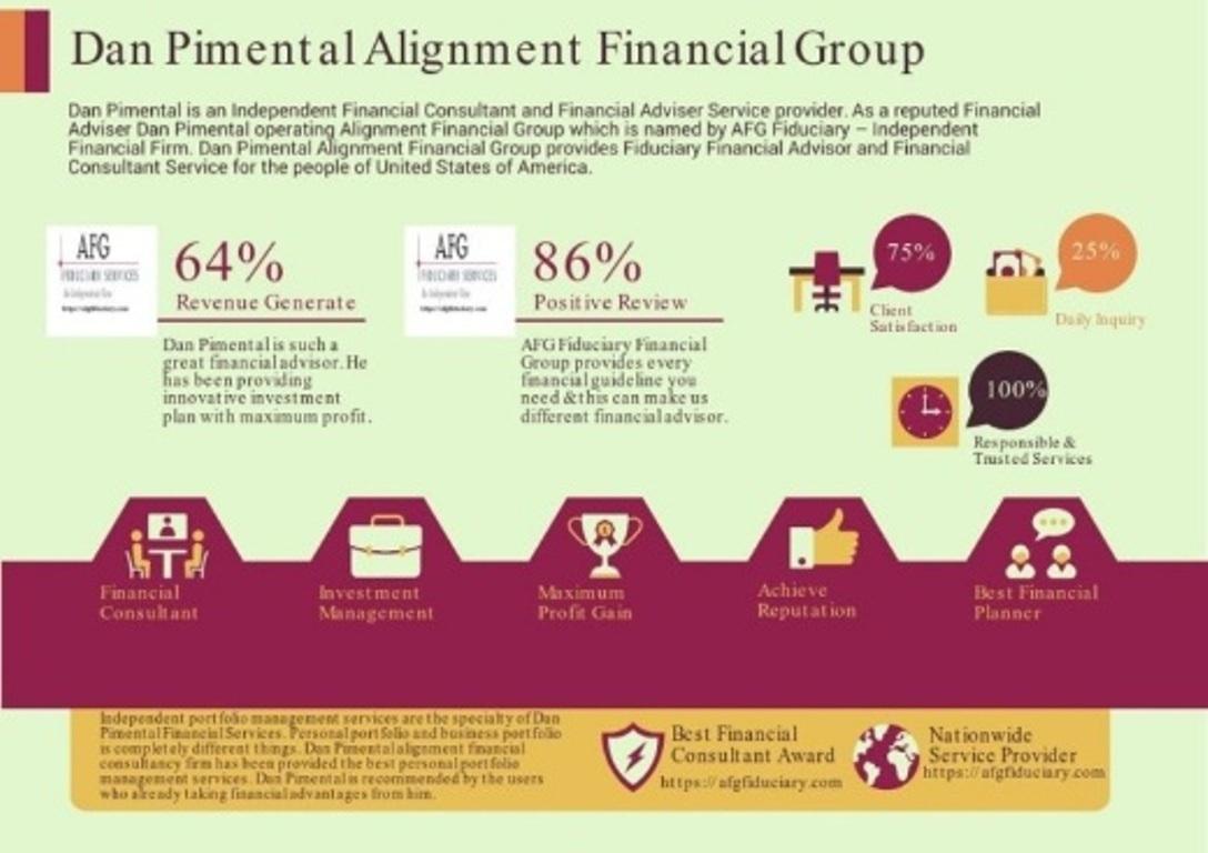 Dan Pimental Insurance Planning Services Campaign