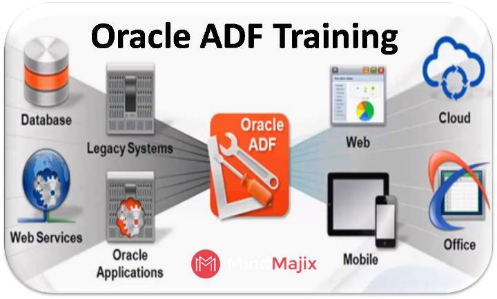 Oracle ADF training Online Classes by Real-time Experts