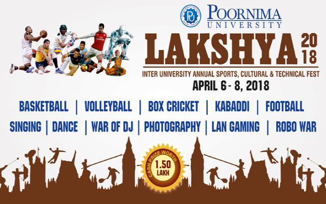 Lakshya 2012