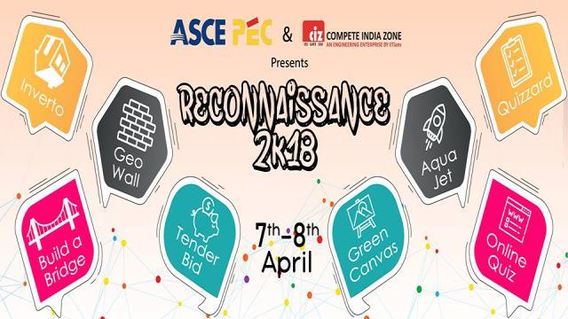 RECONNAISSANCE 2018