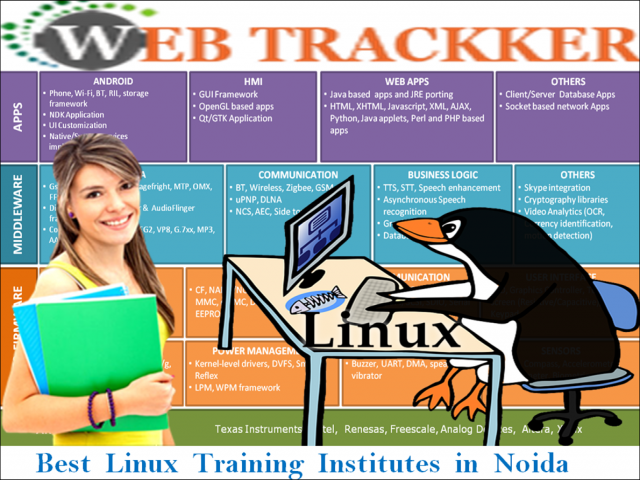 Create a Unique Project with a Best Linux Training Institutes in Noida
