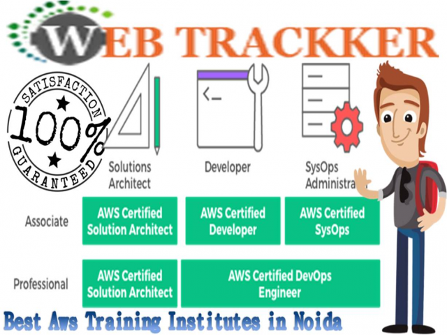 Aws training institute in noida