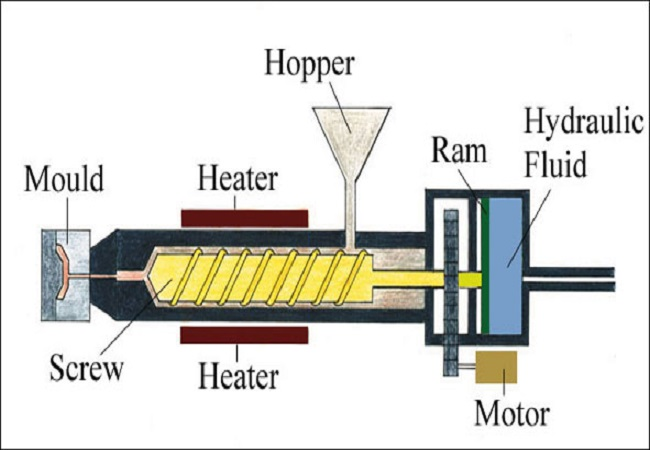 DEFECTS ANALYSIS AND TROUBLESHOOTING OF INJECTION MOULDED COMPONENTS