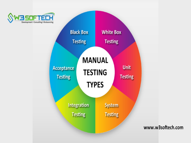 Manual Testing Services Manual Functional Testing W3Softech