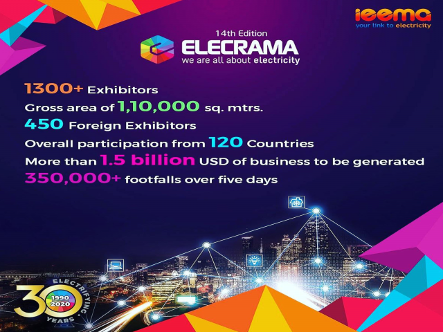 Elecrama 2020 - Worlds Biggest Electricity Exhibition