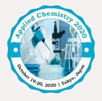 International Conference on Pure & Applied Chemistry