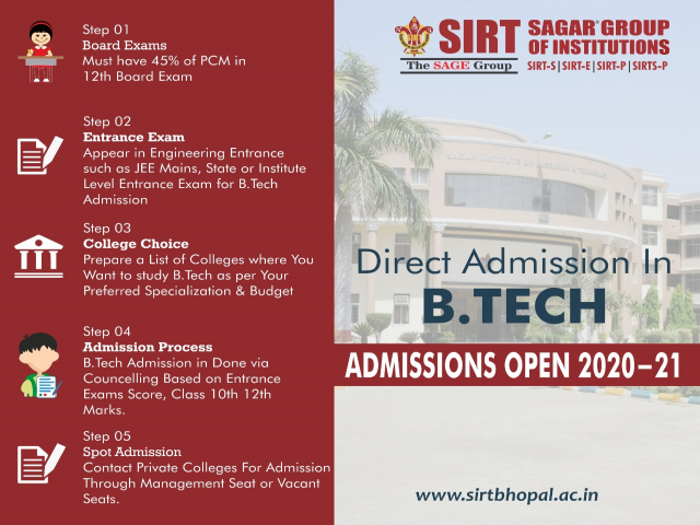 Admissions Open for Session 2020-21 @ SIRT